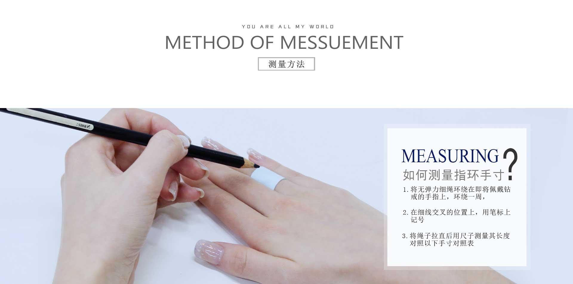 4、测量方法.jpg