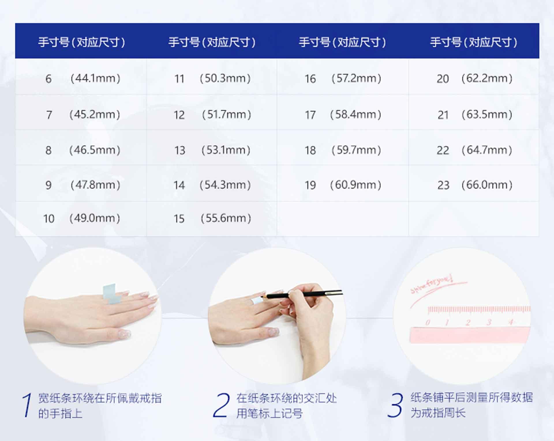 4、测量方法-2.jpg