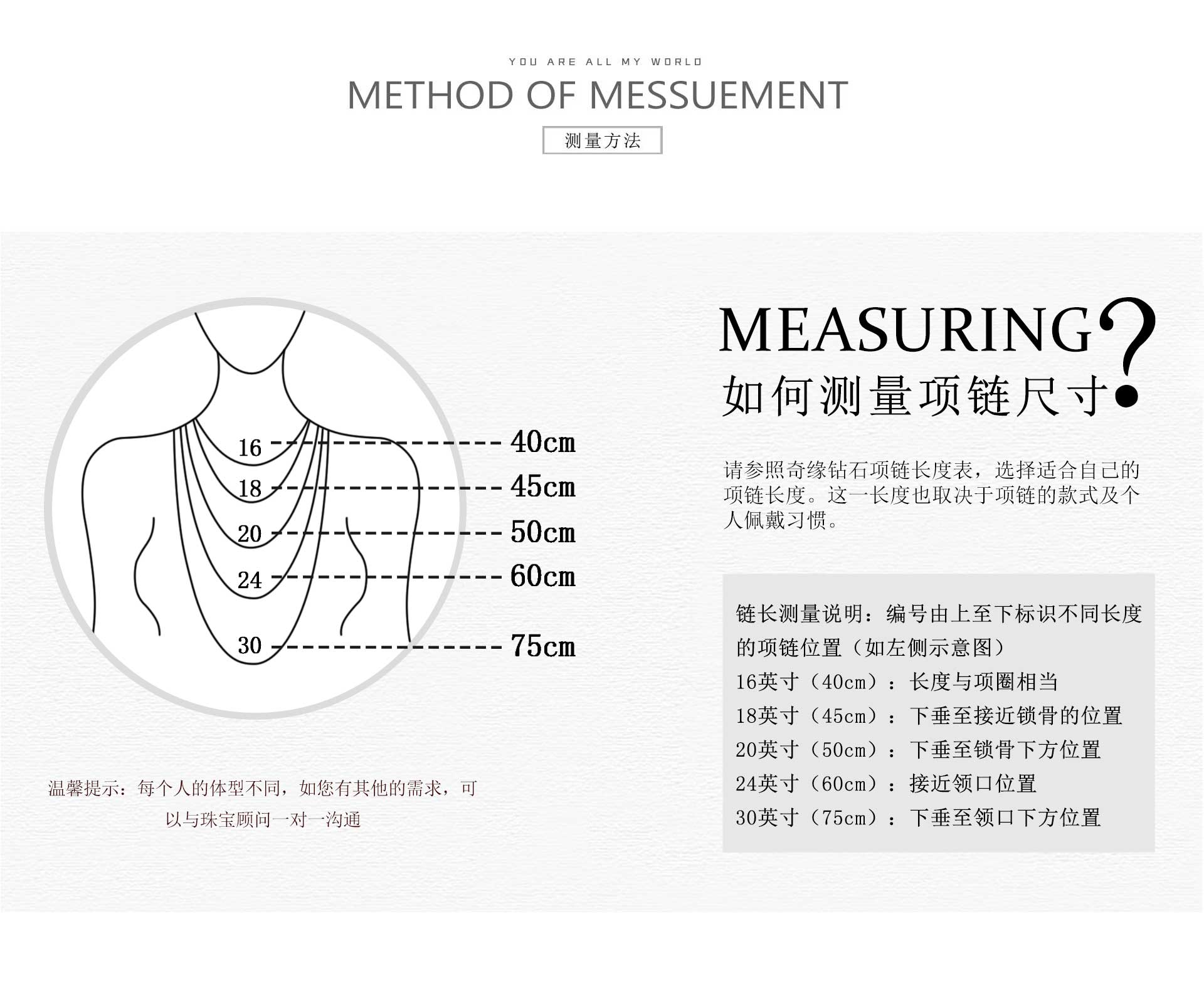 4测量方法.jpg