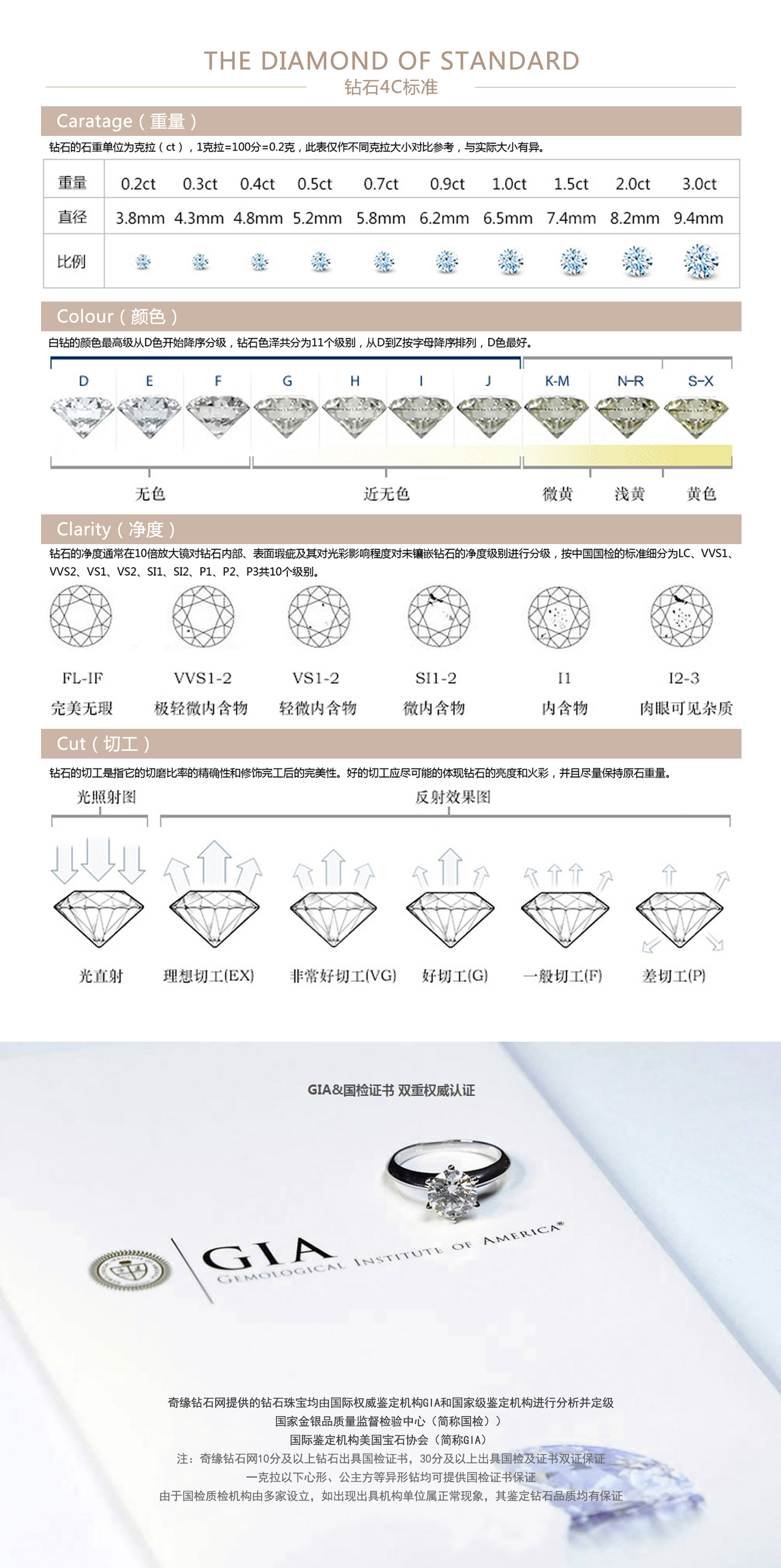 5钻石4c-2.jpg